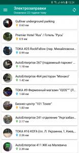 Электрозаправки Украины